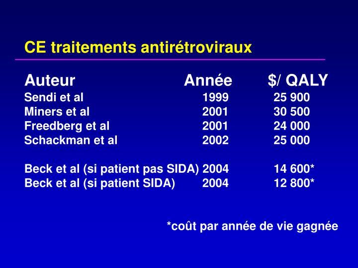 CE traitements antirétroviraux