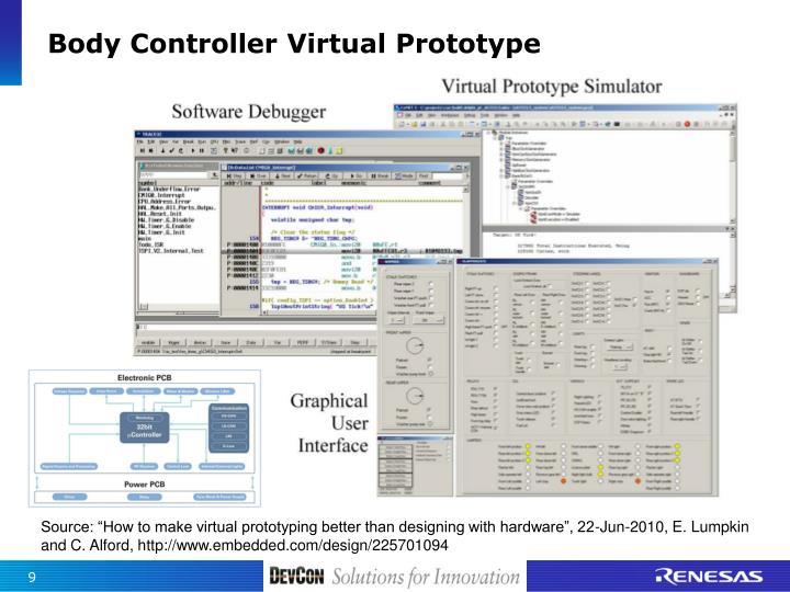 Body Controller Virtual Prototype