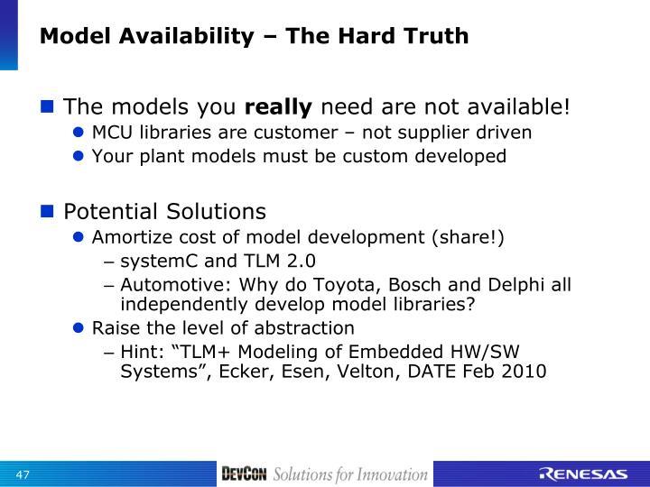 Model Availability – The Hard Truth