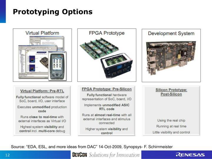 Prototyping Options