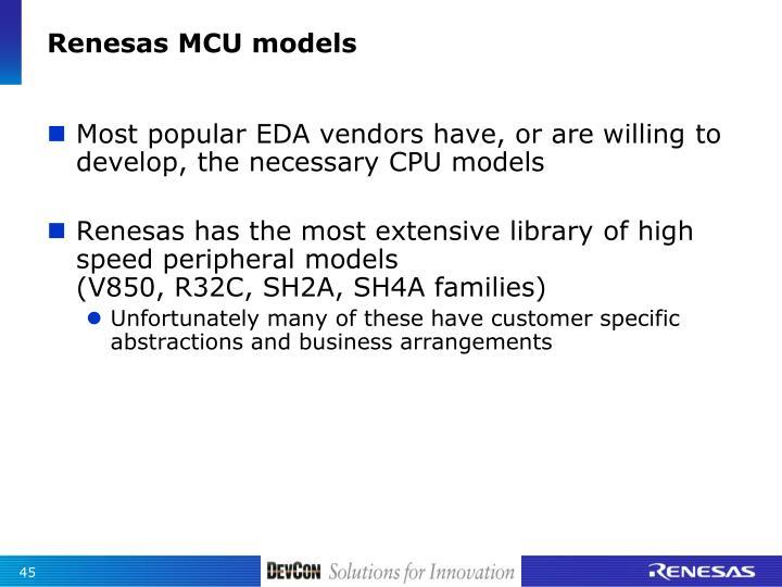Renesas MCU models