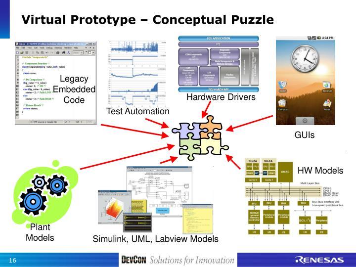Virtual Prototype – Conceptual Puzzle