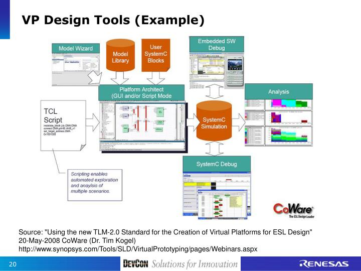 VP Design Tools (Example)