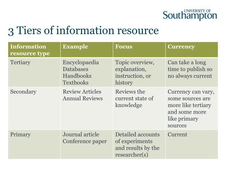3 Tiers of information resource