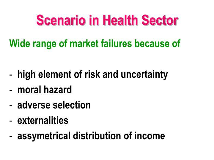 Scenario in Health Sector