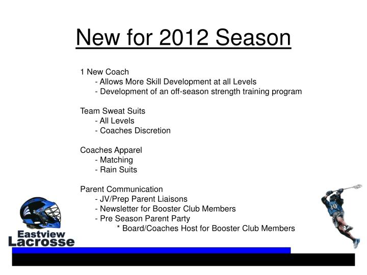 New for 2012 Season