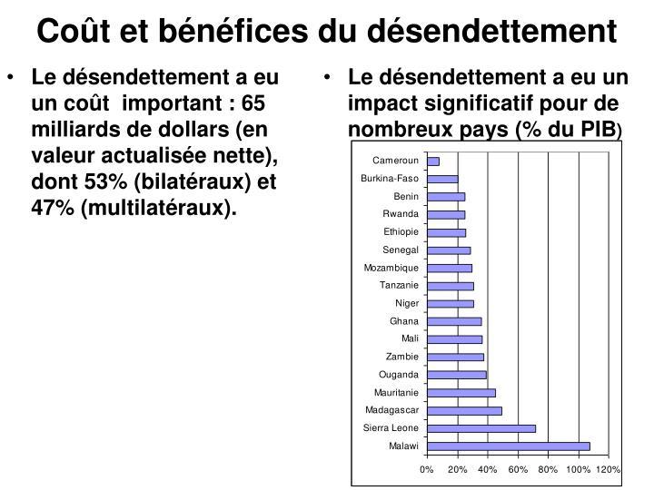 Le désendettement a eu un coût  important : 65 milliards de dollars (en valeur actualisée nette), dont 53% (bilatéraux) et 47% (multilatéraux).