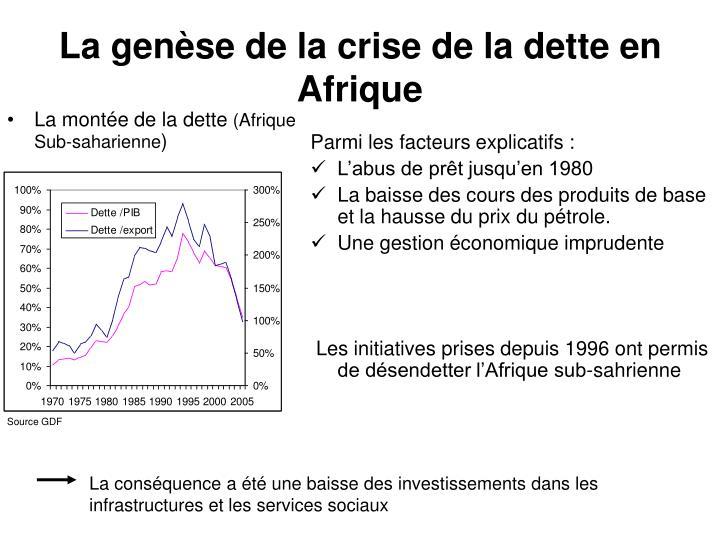 La gen se de la crise de la dette en afrique