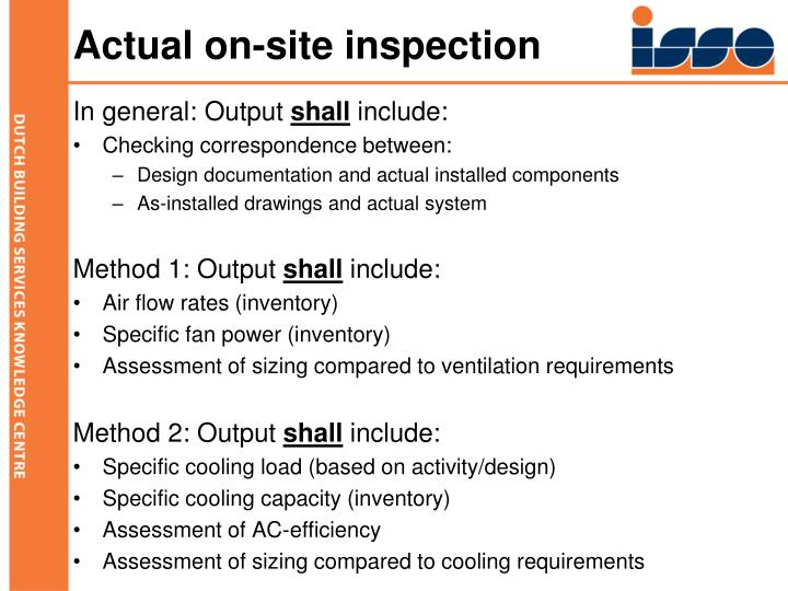 Actual on-site inspection