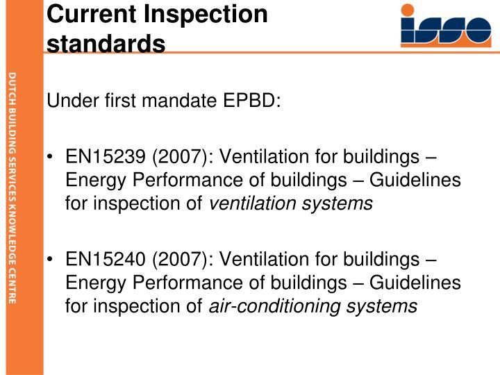 Current i nspection standards