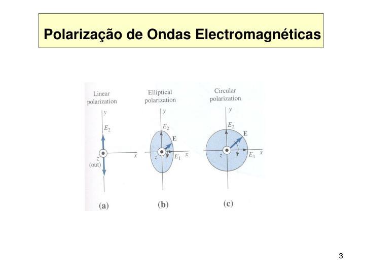 Polariza o de ondas electromagn ticas1