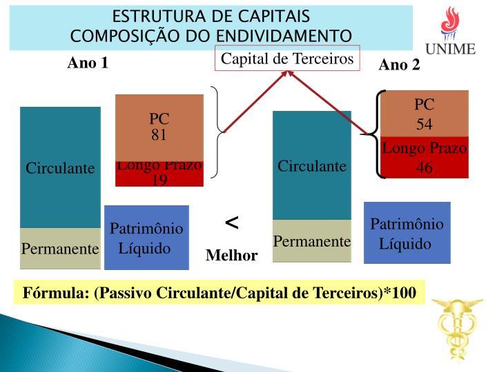 ESTRUTURA DE CAPITAIS