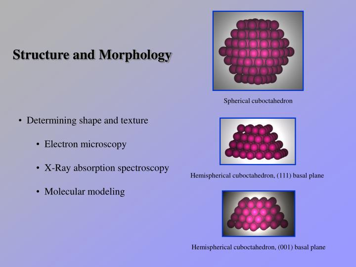 Structure and Morphology