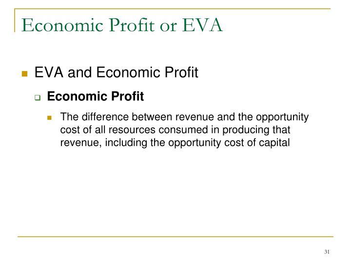 Economic Profit or EVA