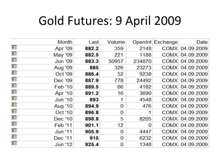 Gold Futures: 9 April 2009