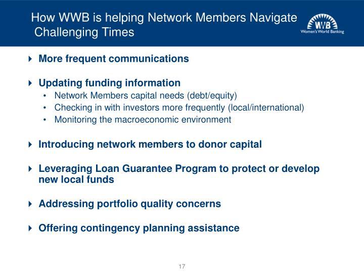 How WWB is helping Network Members Navigate