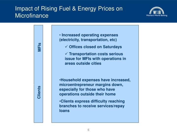 Impact of Rising Fuel & Energy Prices on