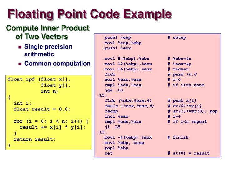 Floating Point Code Example