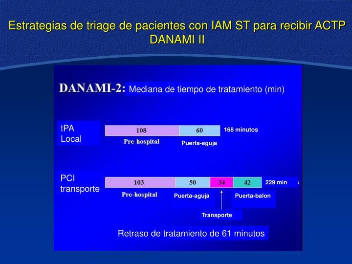 Estrategias de triage de pacientes con IAM ST para recibir ACTP