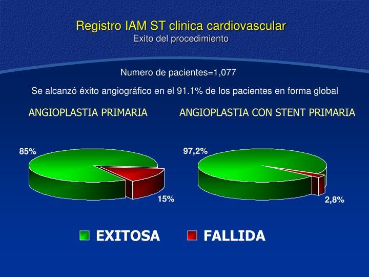 Registro IAM ST clinica cardiovascular