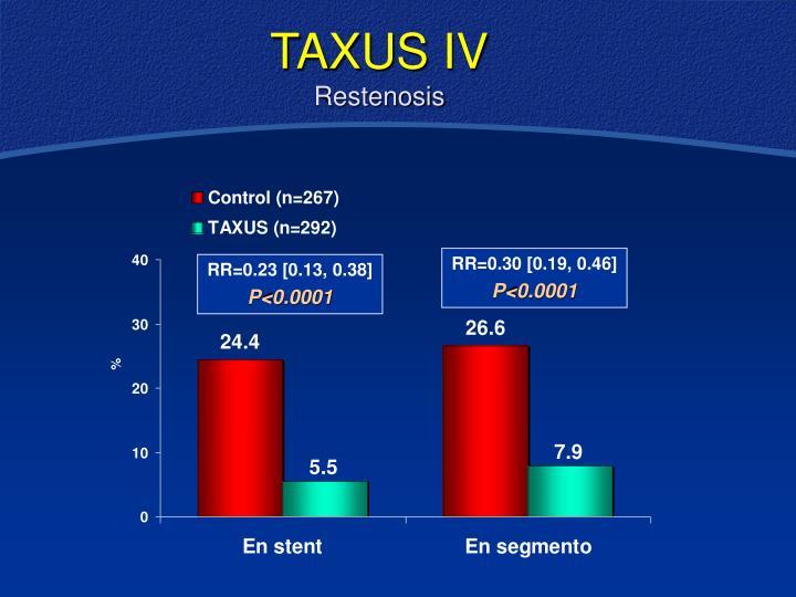TAXUS IV