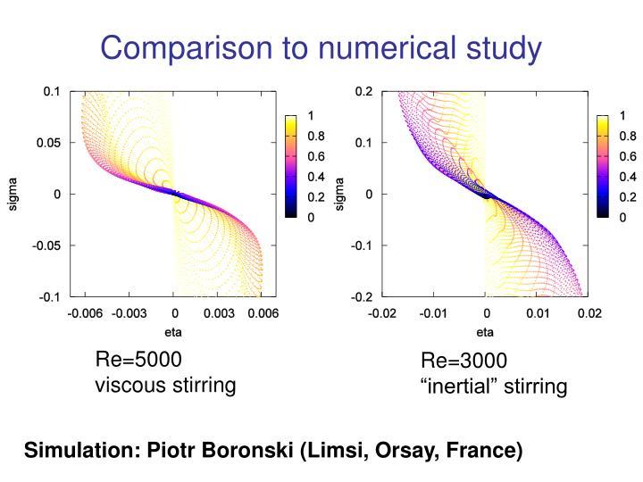 Comparison to numerical study