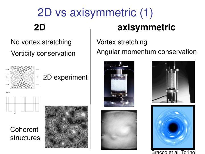 2D vs axisymmetric (1)