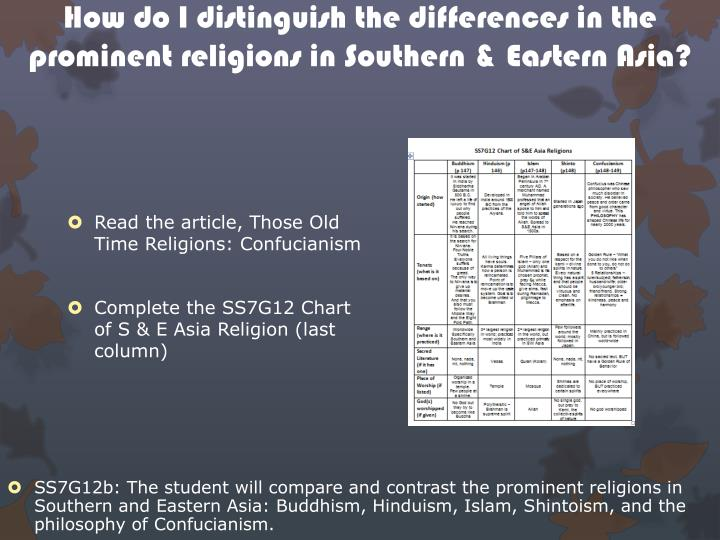 a comparative study of the similarities and differences between the buddhist and jaina versions of a Définitions de buddhism and hinduism despite the similarities there exist differences between the two a comparative study of religions, motilal.
