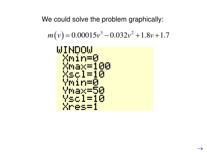 We could solve the problem graphically: