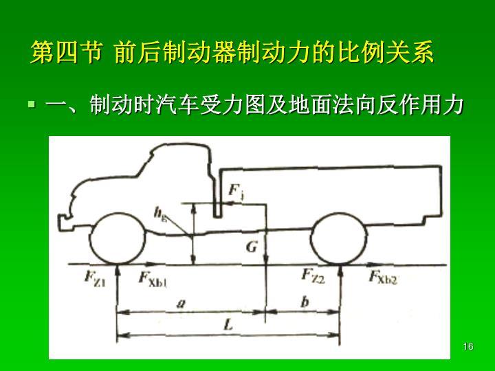 第四节 前后制动器制动力的比例关系
