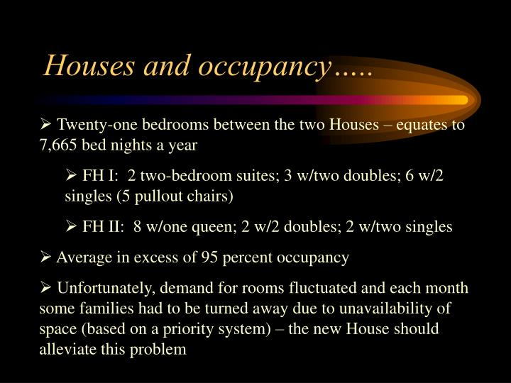 Houses and occupancy…..