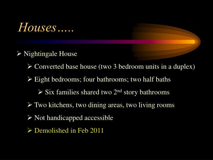 Houses…..