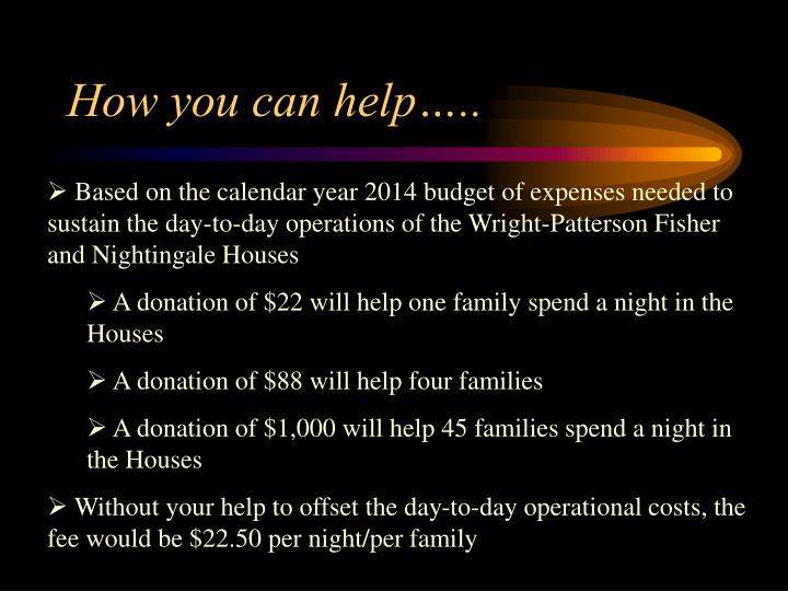 How you can help…..