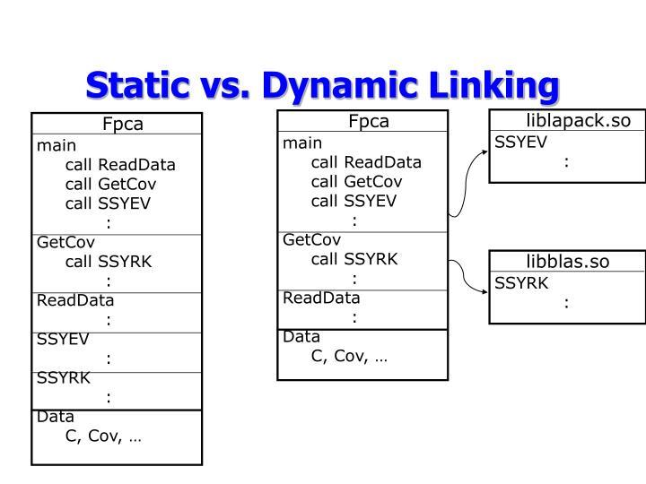 Static vs. Dynamic Linking