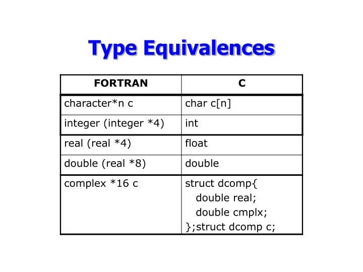 Type Equivalences