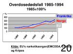 overdosed dsfall 1985 1994 1985 100