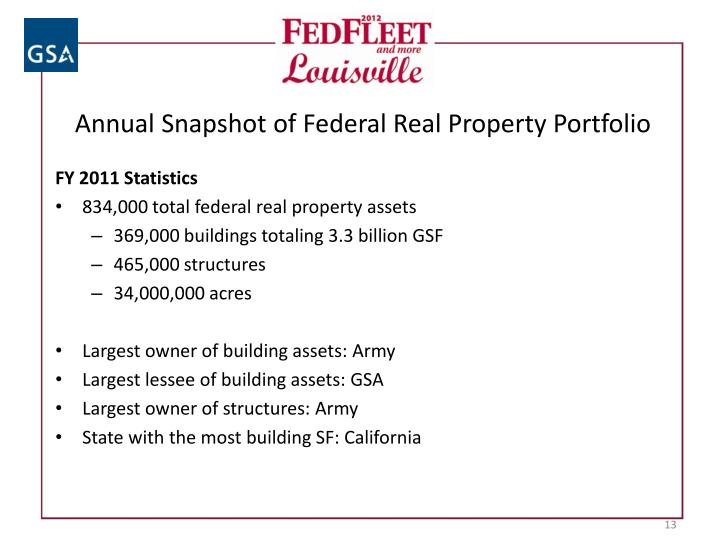 Annual Snapshot of Federal Real Property Portfolio