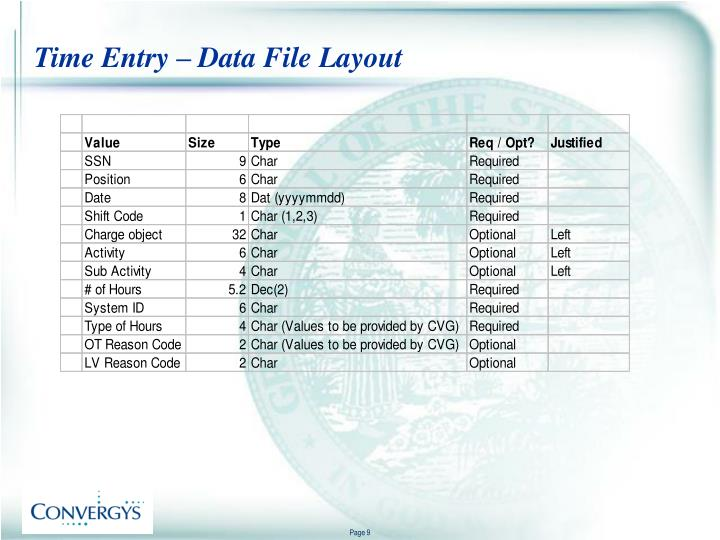 Time Entry – Data File Layout