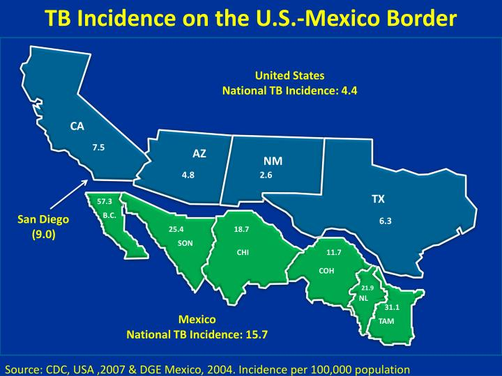 TB Incidence on the U.S.-Mexico Border