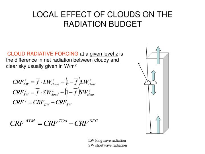 LOCAL EFFECT OF CLOUDS ON THE RADIATION BUDGET
