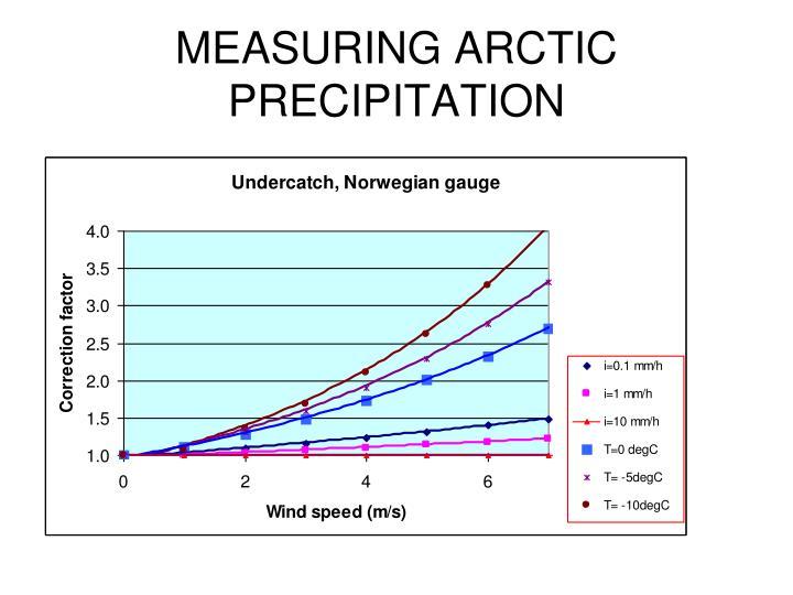 MEASURING ARCTIC PRECIPITATION