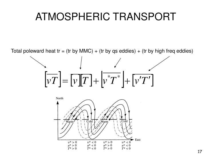 ATMOSPHERIC TRANSPORT