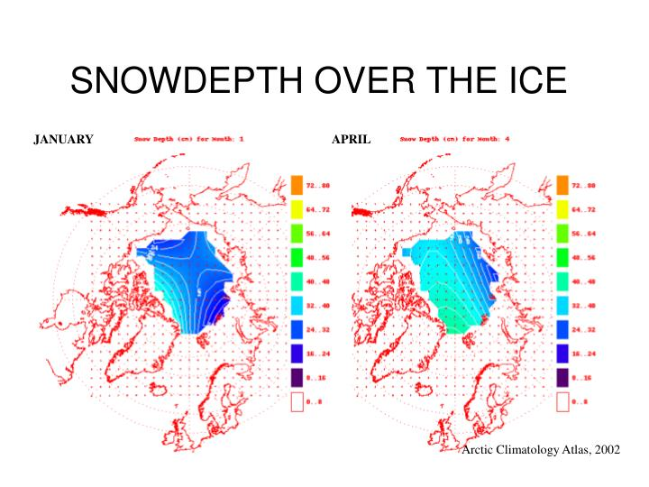 SNOWDEPTH OVER THE ICE