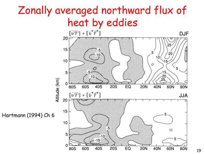Zonally averaged northward flux of heat by eddies