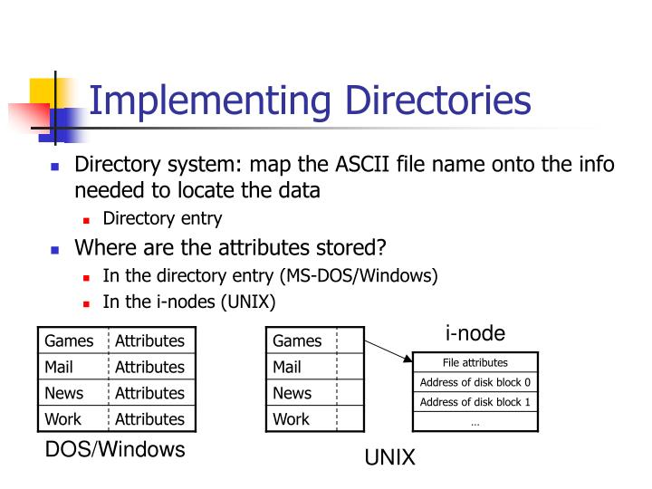 Implementing Directories