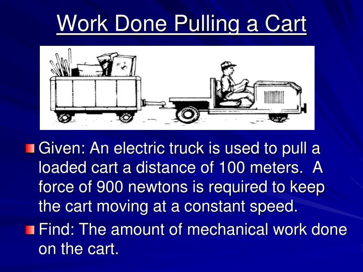 Work Done Pulling a Cart