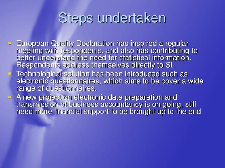 Steps undertaken