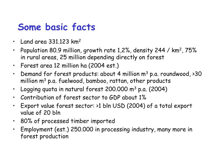 Some basic facts