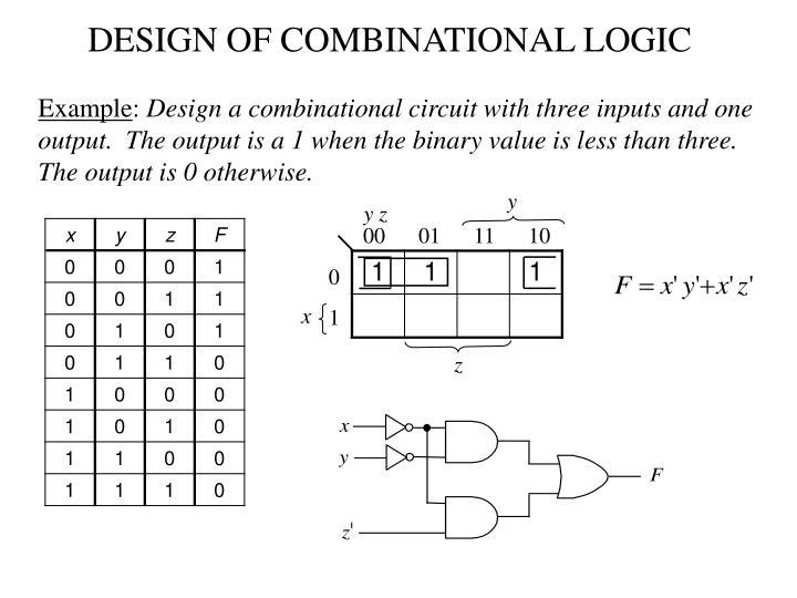 DESIGN OF COMBINATIONAL LOGIC