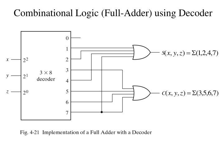 Combinational Logic (Full-Adder) using Decoder